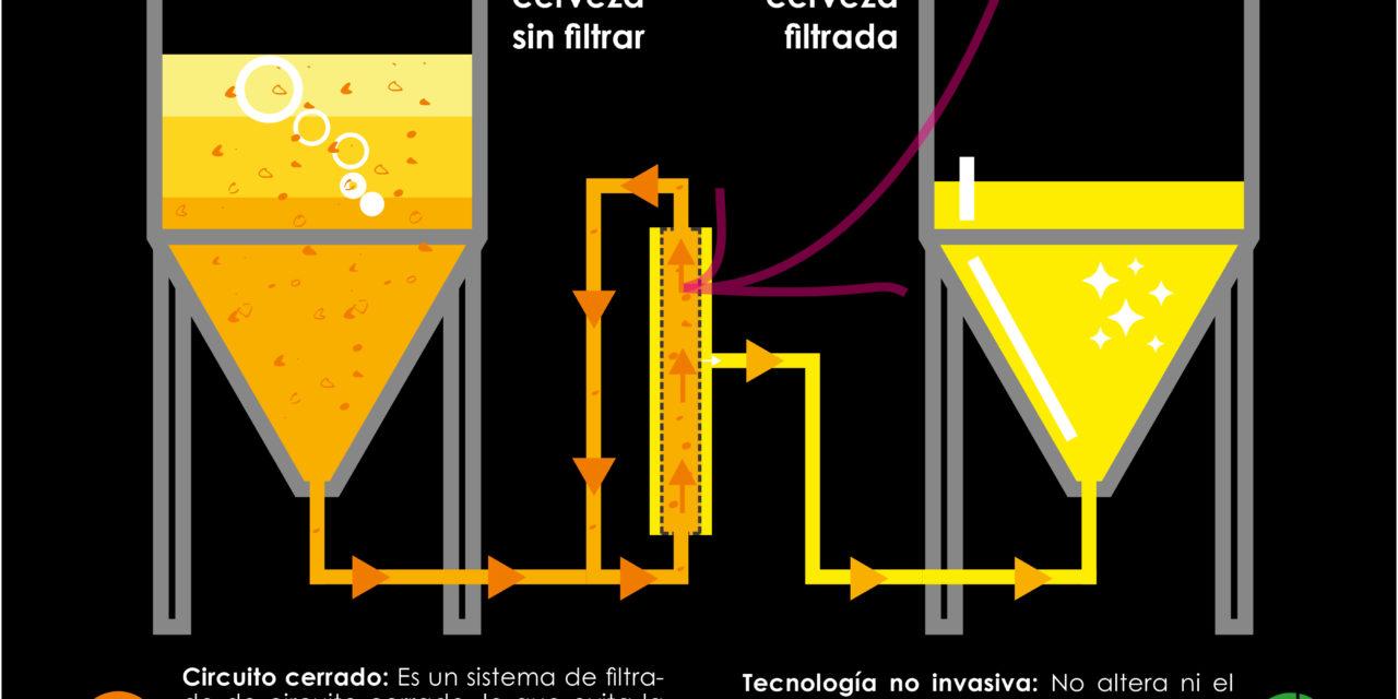 Arriaca, primera cervecera artesana de Europa con tecnología de filtrado tangencial