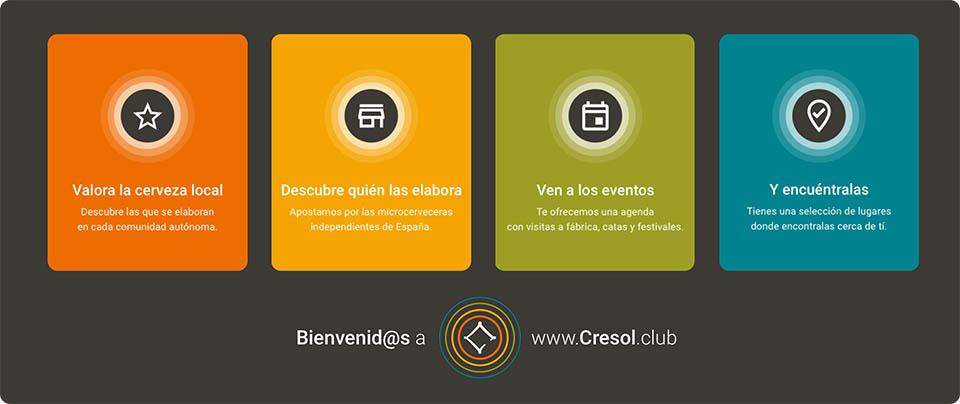 cresol club cervezas artesanas guía